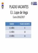 """Publicación de Vacantes de la Escuela Infantil """"Lope de Vega"""" para el próximo curso."""