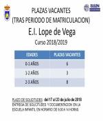 Vacantes Escuela Infantil Lope de Vega